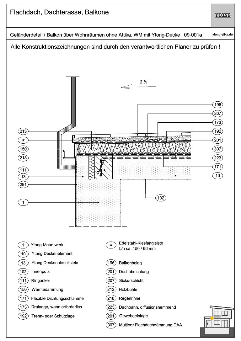 Konstruktionsbeipiel Konstruktionsbeispiel Monolithische Außenwand Dach Flachdach