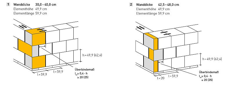 Beispiele für Eckausführungen mit Mauerwerksverbindern Ytong Jumbo im Doppelpack