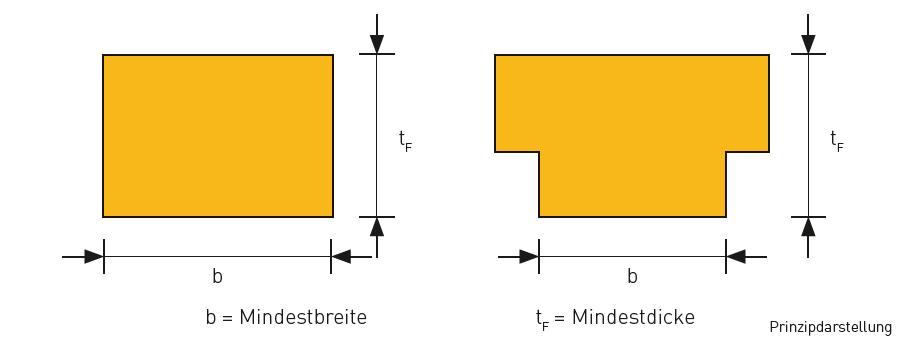 Abb. 2: Definition der Mindestbreite b und der Mindestdicke tF für Tabellen 7 und 8